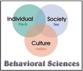 Behavioural Science: Science or Pseudo-science?